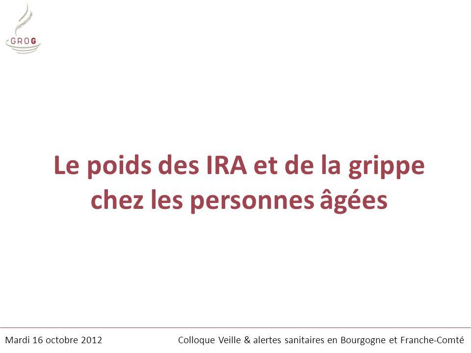 Vaccination des soignants et mortalité des personnes âgées en EHPAD Lemaitre M et al J Am Geriatr Soc 2009; 57: 1580-6 Essai randomisé en clusters: 3 400 personnes âgées en institution - 1 722 dans le bras vaccination - 1 878 dans le bras contrôle Couverture vaccinale du personnel - bras contrôle : 31.8% (0-69%) - bras vaccinés: 69.9% (48.4-89.5%) Mardi 16 octobre 2012 Colloque Veille & alertes sanitaires en Bourgogne et Franche-Comté
