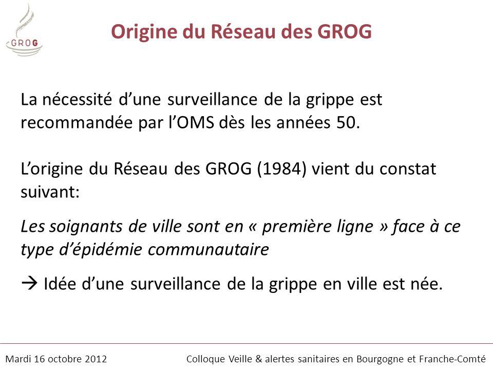 Origine du Réseau des GROG La nécessité d'une surveillance de la grippe est recommandée par l'OMS dès les années 50. L'origine du Réseau des GROG (198