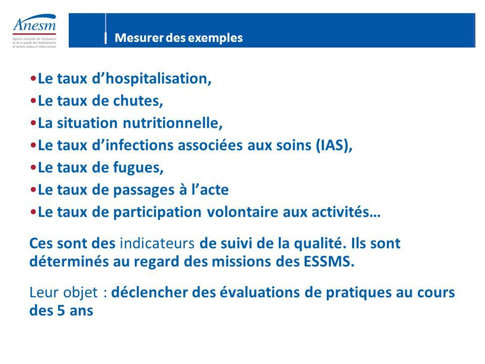 Mesurer des exemples Le taux d'hospitalisation, Le taux de chutes, La situation nutritionnelle, Le taux d'infections associées aux soins (IAS), Le tau
