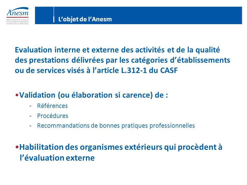 L'objet de l'Anesm Evaluation interne et externe des activités et de la qualité des prestations délivrées par les catégories d'établissements ou de se