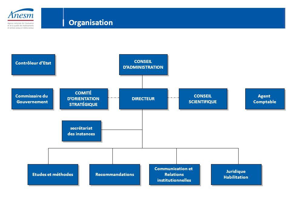 CONSEIL D'ADMINISTRATION CONSEIL D'ADMINISTRATION DIRECTEUR CONSEIL SCIENTIFIQUE CONSEIL SCIENTIFIQUE Agent Comptable Agent Comptable COMITÉ D'ORIENTA