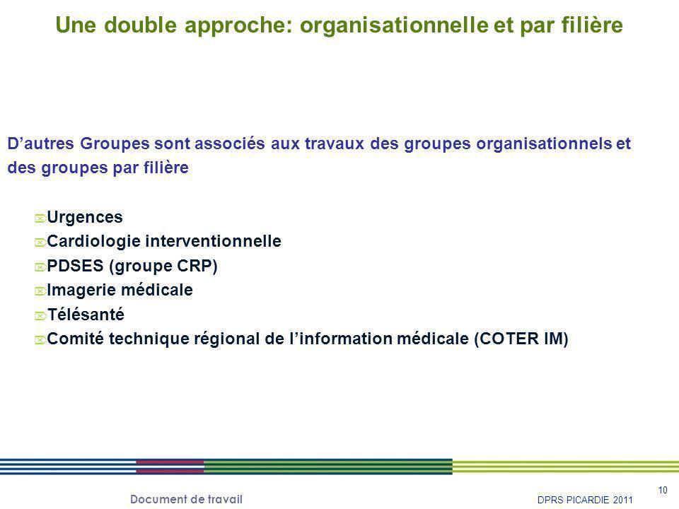 Document de travail 10 DPRS PICARDIE 2011 D'autres Groupes sont associés aux travaux des groupes organisationnels et des groupes par filière  Urgence