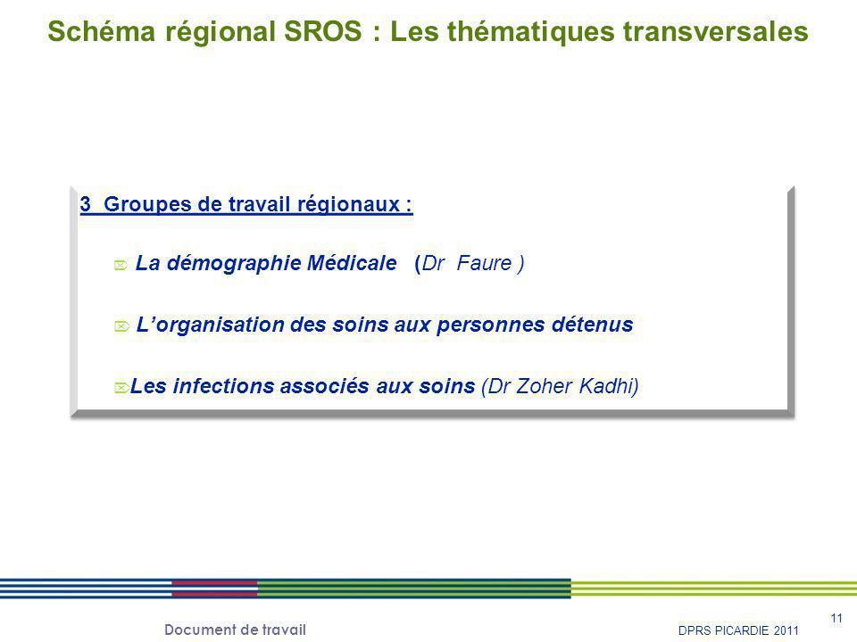 Document de travail 11 DPRS PICARDIE 2011 3 Groupes de travail régionaux :  La démographie Médicale (Dr Faure )  L'organisation des soins aux person