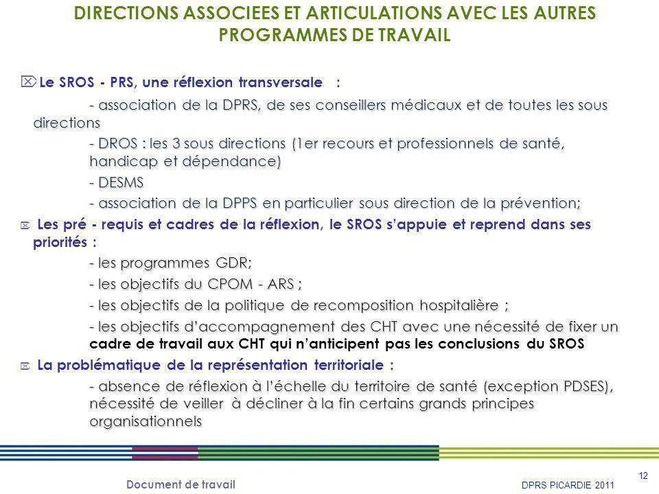 Document de travail 12 DPRS PICARDIE 2011 DIRECTIONS ASSOCIEES ET ARTICULATIONS AVEC LES AUTRES PROGRAMMES DE TRAVAIL  Le SROS - PRS, une réflexion t
