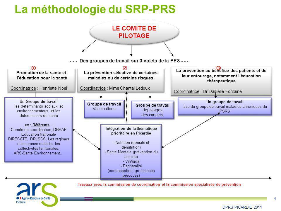 4 DPRS PICARDIE 2011 La méthodologie du SRP-PRS LE COMITE DE PILOTAGE Promotion de la santé et l'éducation pour la santé Coordinatrice : Henriette Noë
