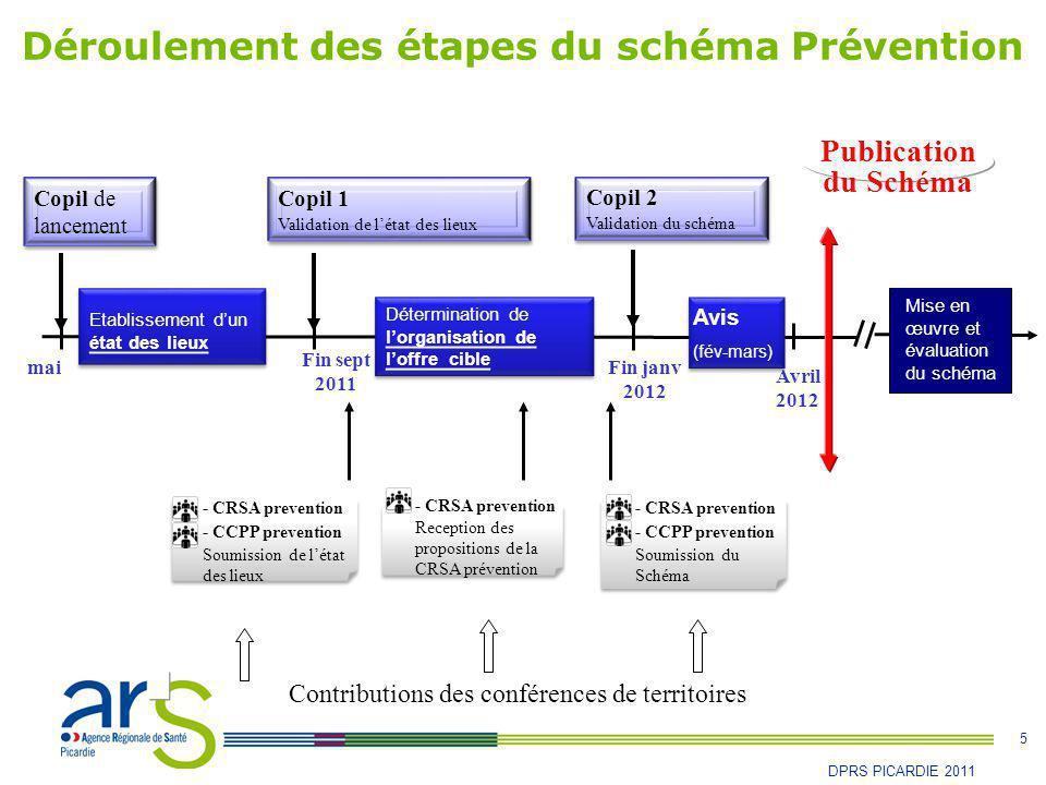 5 DPRS PICARDIE 2011 Fin janv 2012 Déroulement des étapes du schéma Prévention Etablissement d'un état des lieux Mise en œuvre et évaluation du schéma