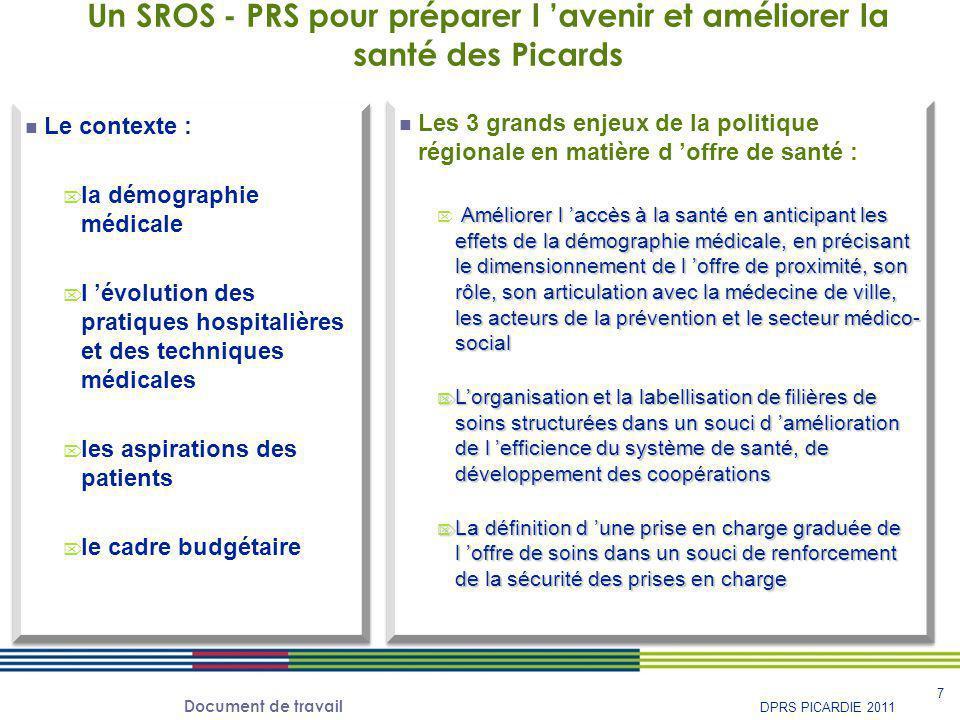 Document de travail 7 DPRS PICARDIE 2011 Un SROS - PRS pour préparer l 'avenir et améliorer la santé des Picards Le contexte :  la démographie médica