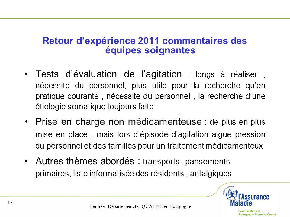 Journées Départementales QUALITE en Bourgogne 15 Retour d'expérience 2011 commentaires des équipes soignantes Tests d'évaluation de l'agitation : long