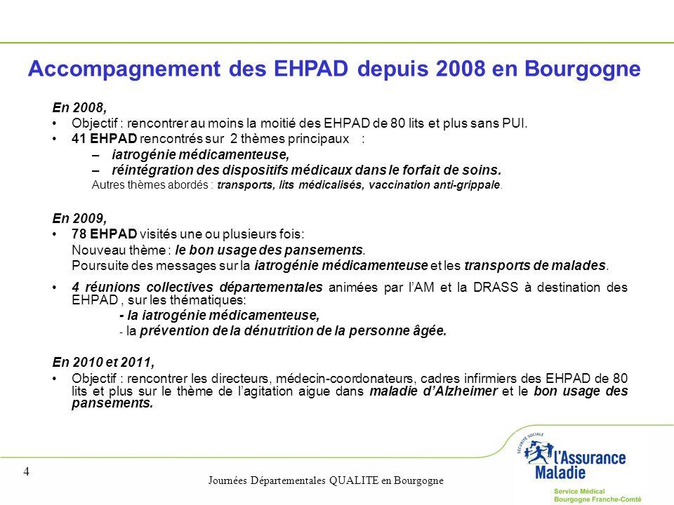 Journées Départementales QUALITE en Bourgogne 4 En 2008, Objectif : rencontrer au moins la moitié des EHPAD de 80 lits et plus sans PUI. 41 EHPAD renc