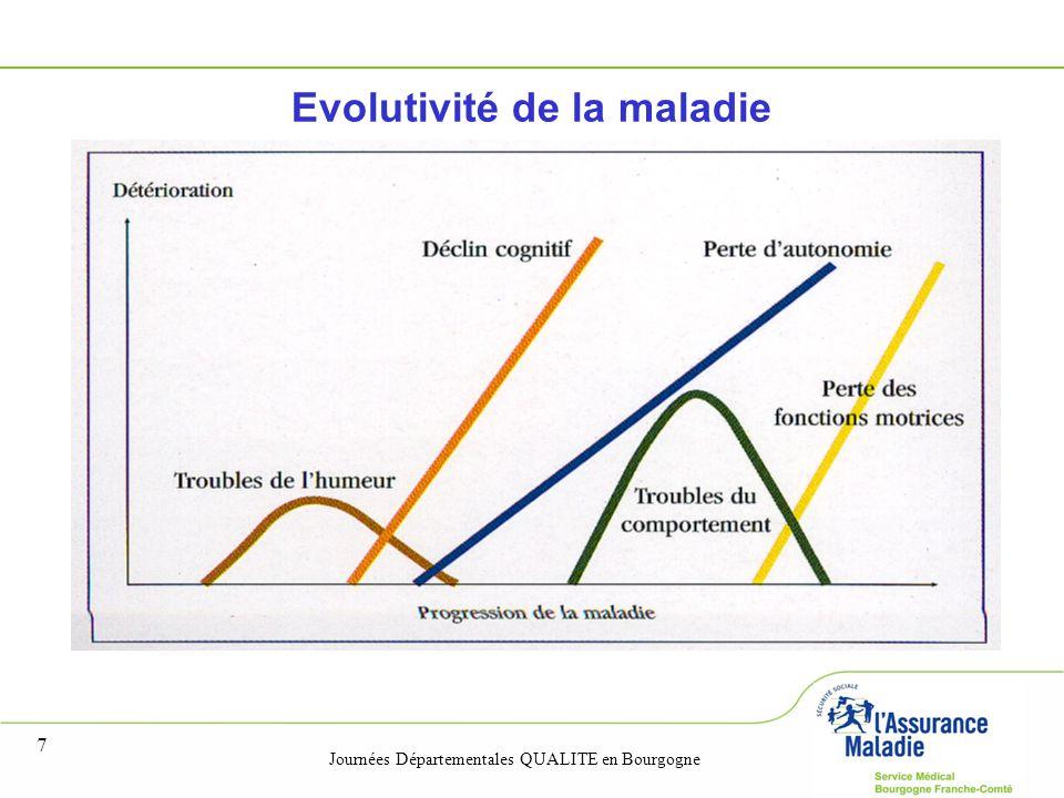 Journées Départementales QUALITE en Bourgogne 8 Evaluation des troubles du comportement Il existe des outils permettant le suivi et l'évaluation des troubles du comportement et de l'agitation : - L'inventaire neuropsychiatrique (NPI) qui existe sous 2 formes : »une forme longue (NPI ES), »une forme réduite.