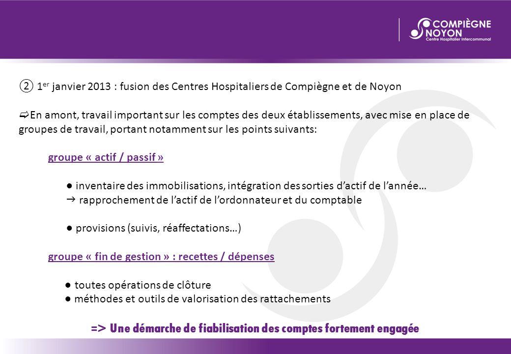 ② 1 er janvier 2013 : fusion des Centres Hospitaliers de Compiègne et de Noyon  En amont, travail important sur les comptes des deux établissements,