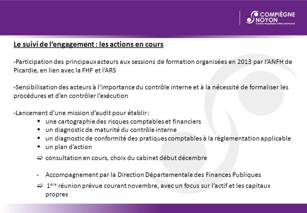 Le suivi de l'engagement : les actions en cours -Participation des principaux acteurs aux sessions de formation organisées en 2013 par l'ANFH de Picar