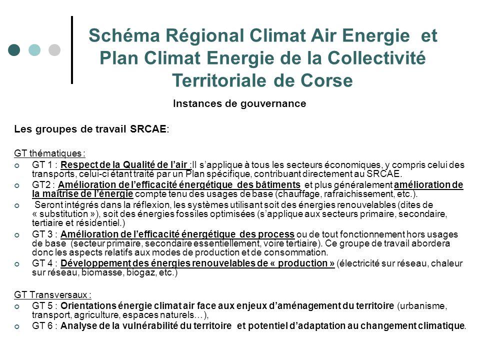 Schéma Régional Climat Air Energie et Plan Climat Energie de la Collectivité Territoriale de Corse Instances de gouvernance Les groupes de travail SRC