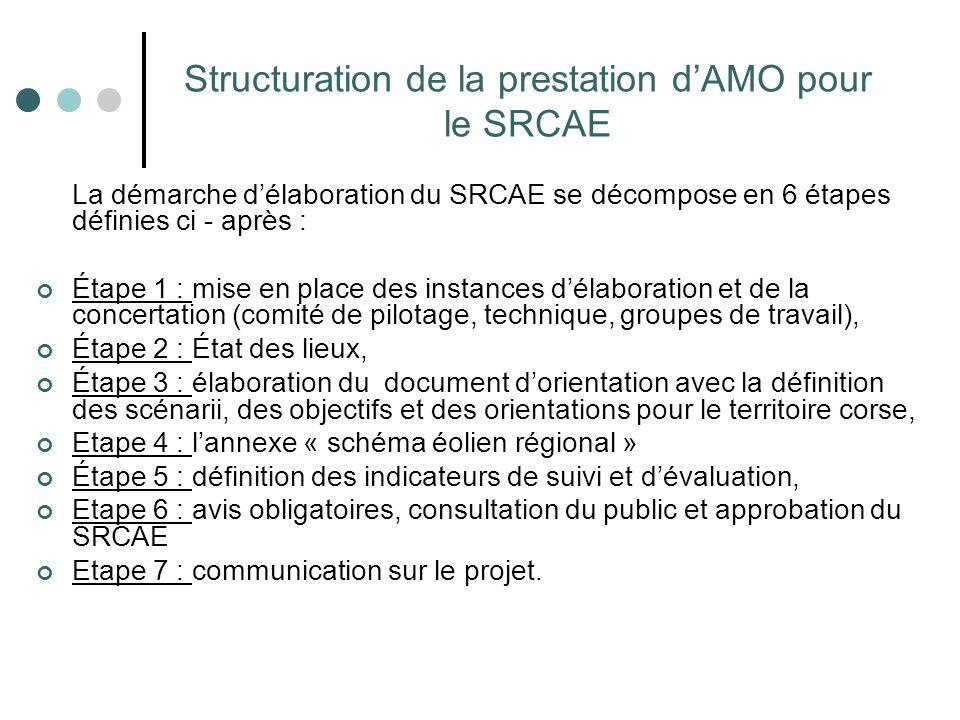 Structuration de la prestation d'AMO pour le SRCAE La démarche d'élaboration du SRCAE se décompose en 6 étapes définies ci - après : Étape 1 : mise en
