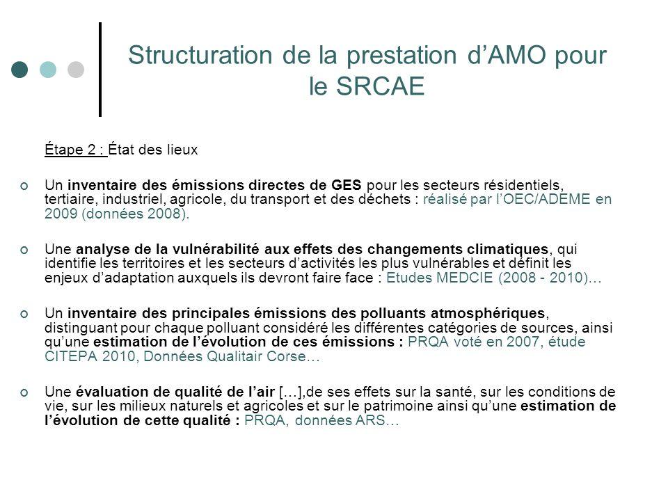 Structuration de la prestation d'AMO pour le SRCAE Étape 2 : État des lieux Un inventaire des émissions directes de GES pour les secteurs résidentiels