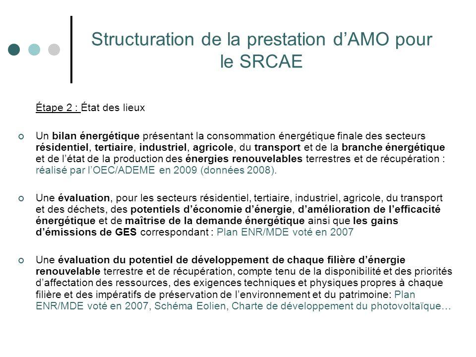Structuration de la prestation d'AMO pour le SRCAE Étape 2 : État des lieux Un bilan énergétique présentant la consommation énergétique finale des sec