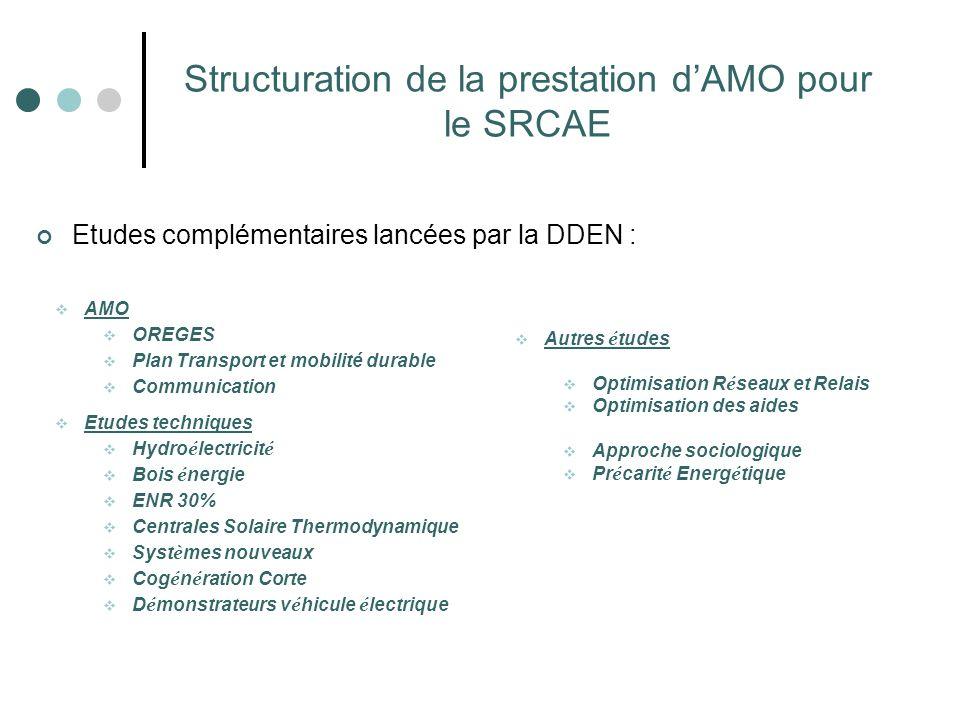 Structuration de la prestation d'AMO pour le SRCAE Etudes complémentaires lancées par la DDEN :  AMO  OREGES  Plan Transport et mobilité durable 