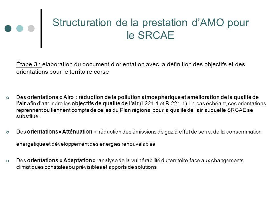 Structuration de la prestation d'AMO pour le SRCAE Étape 3 : élaboration du document d'orientation avec la définition des objectifs et des orientation