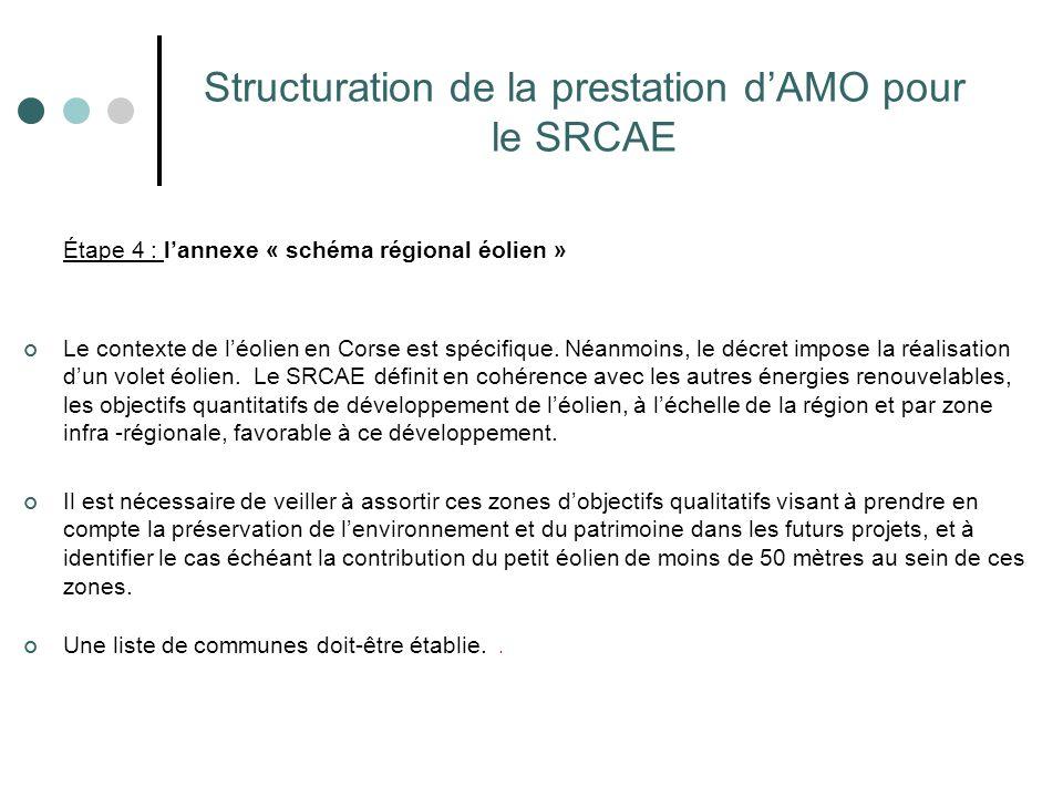 Structuration de la prestation d'AMO pour le SRCAE Étape 4 : l'annexe « schéma régional éolien » Le contexte de l'éolien en Corse est spécifique. Néan