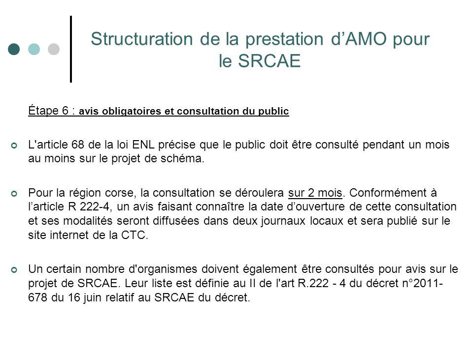 Structuration de la prestation d'AMO pour le SRCAE Étape 6 : avis obligatoires et consultation du public L'article 68 de la loi ENL précise que le pub