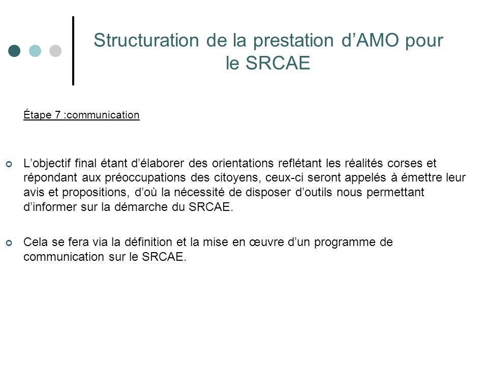 Structuration de la prestation d'AMO pour le SRCAE Étape 7 :communication L'objectif final étant d'élaborer des orientations reflétant les réalités co