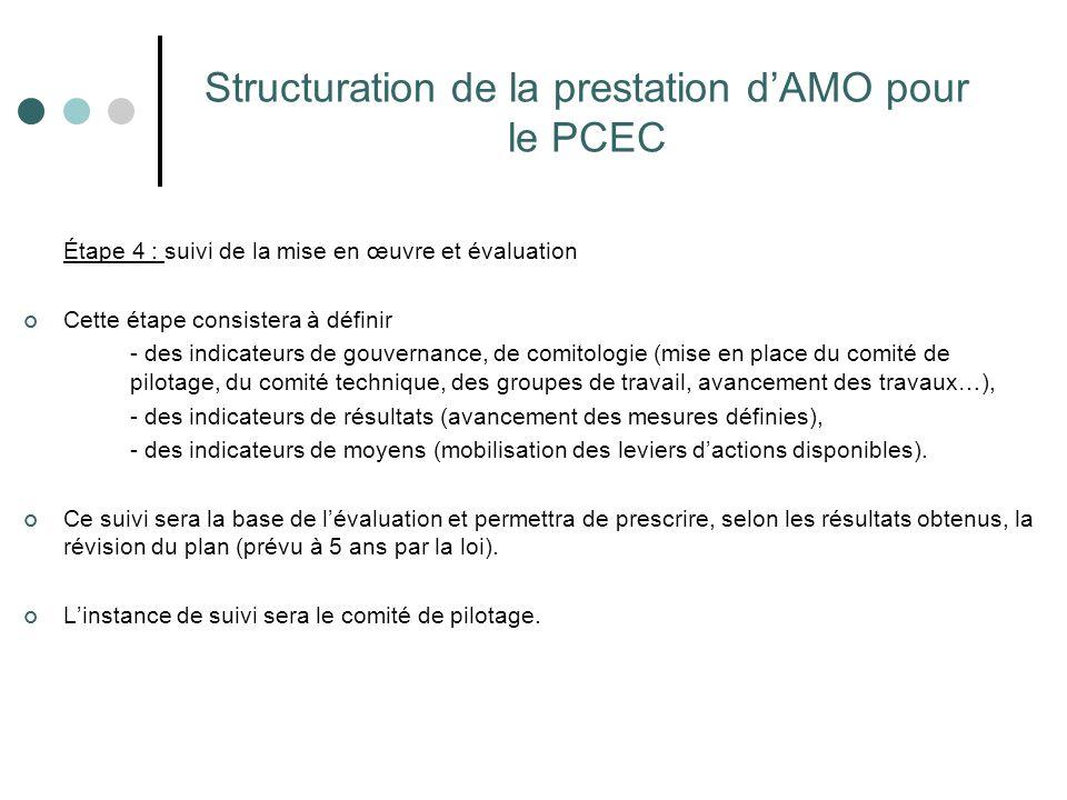 Structuration de la prestation d'AMO pour le PCEC Étape 4 : suivi de la mise en œuvre et évaluation Cette étape consistera à définir - des indicateurs