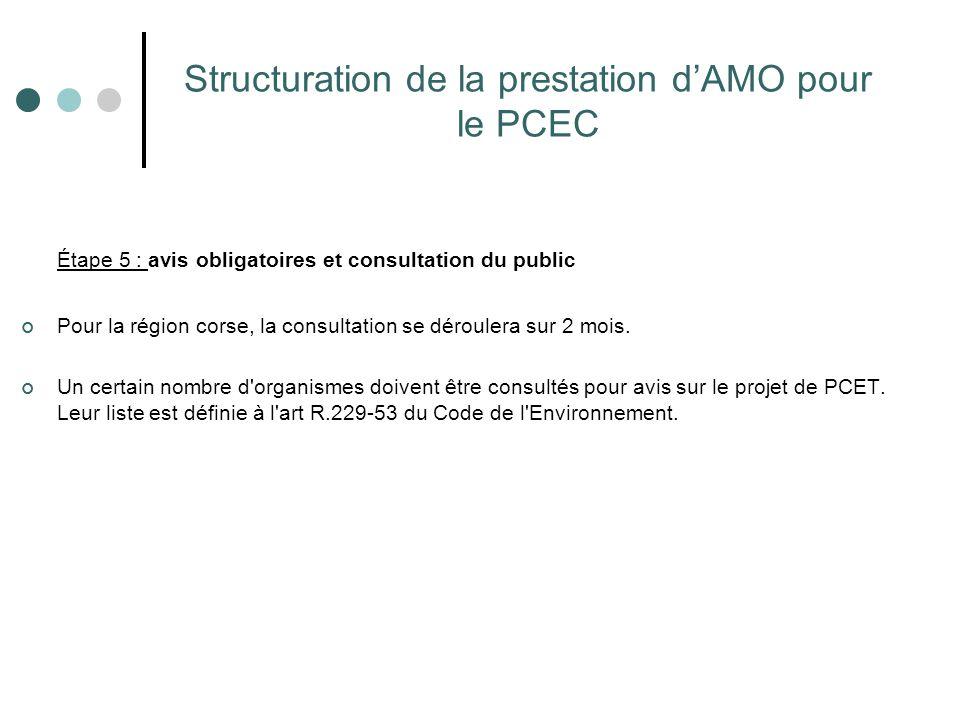 Structuration de la prestation d'AMO pour le PCEC Étape 5 : avis obligatoires et consultation du public Pour la région corse, la consultation se dérou