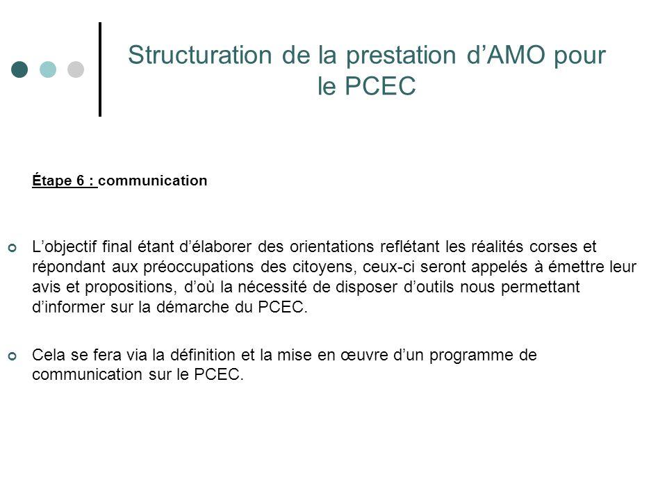 Structuration de la prestation d'AMO pour le PCEC Étape 6 : communication L'objectif final étant d'élaborer des orientations reflétant les réalités co