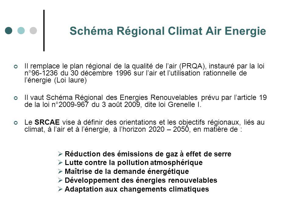 Schéma Régional Climat Air Energie Il remplace le plan régional de la qualité de l'air (PRQA), instauré par la loi n°96-1236 du 30 décembre 1996 sur l