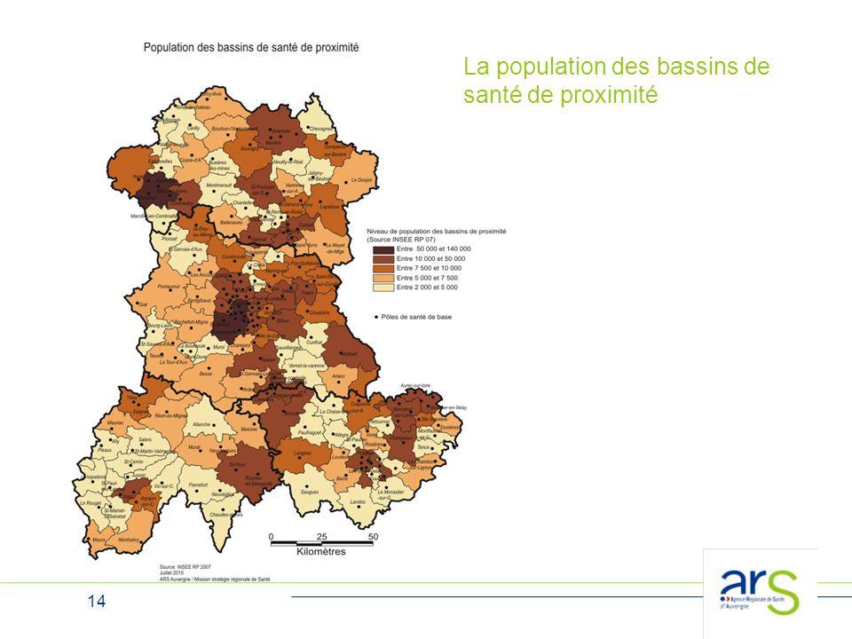 14 La population des bassins de santé de proximité
