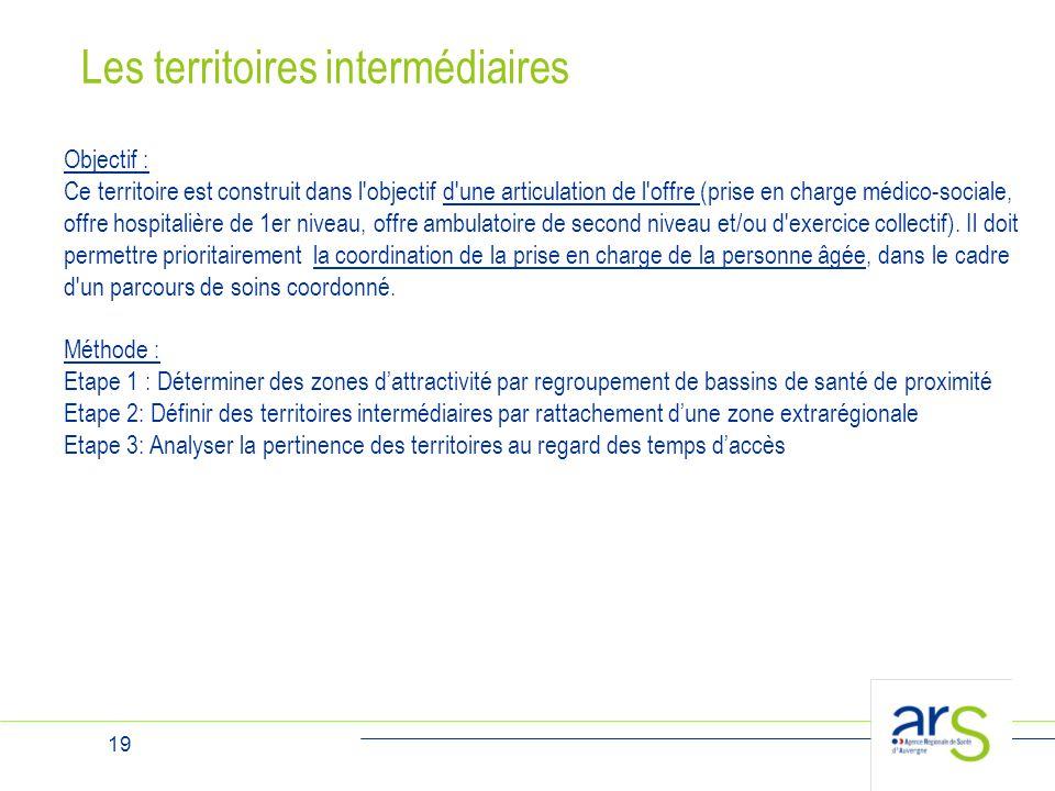 19 Les territoires intermédiaires Objectif : Ce territoire est construit dans l'objectif d'une articulation de l'offre (prise en charge médico-sociale