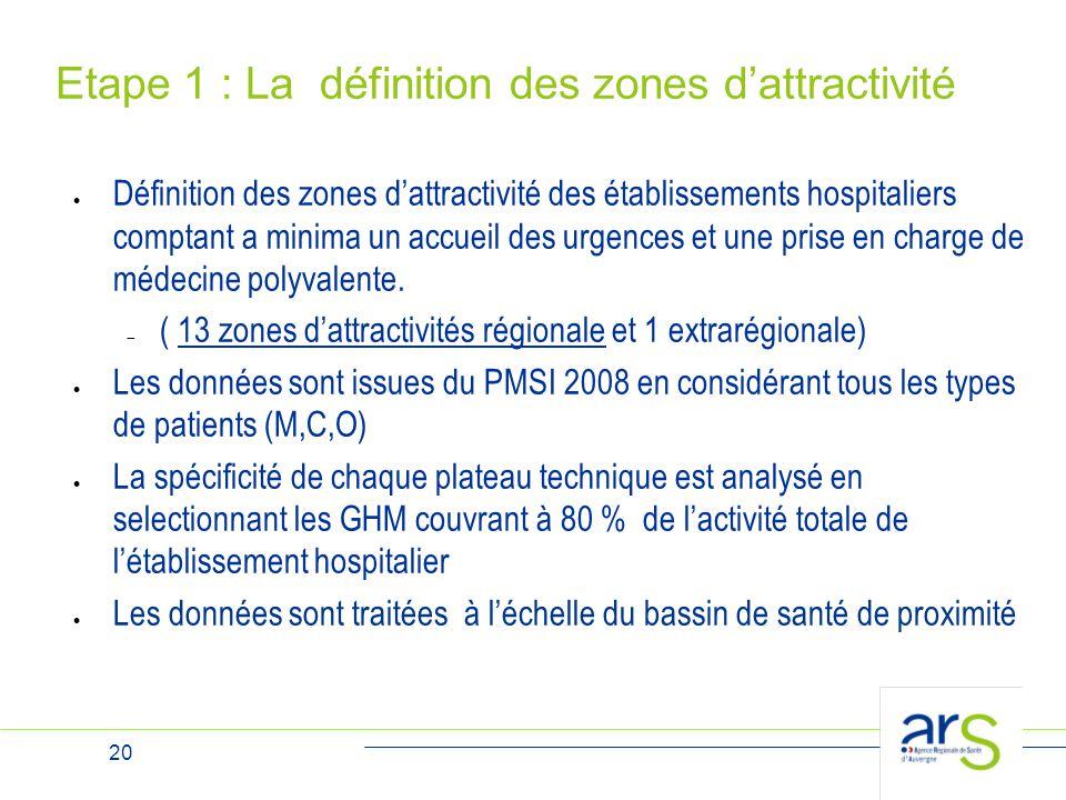 20 Etape 1 : La définition des zones d'attractivité  Définition des zones d'attractivité des établissements hospitaliers comptant a minima un accueil