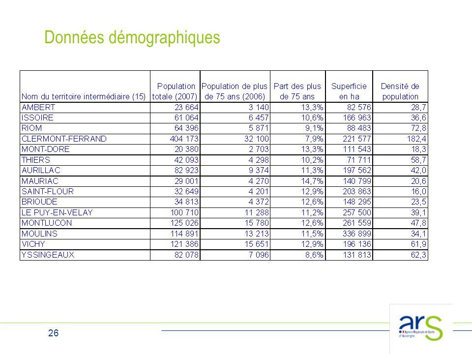 26 Données démographiques