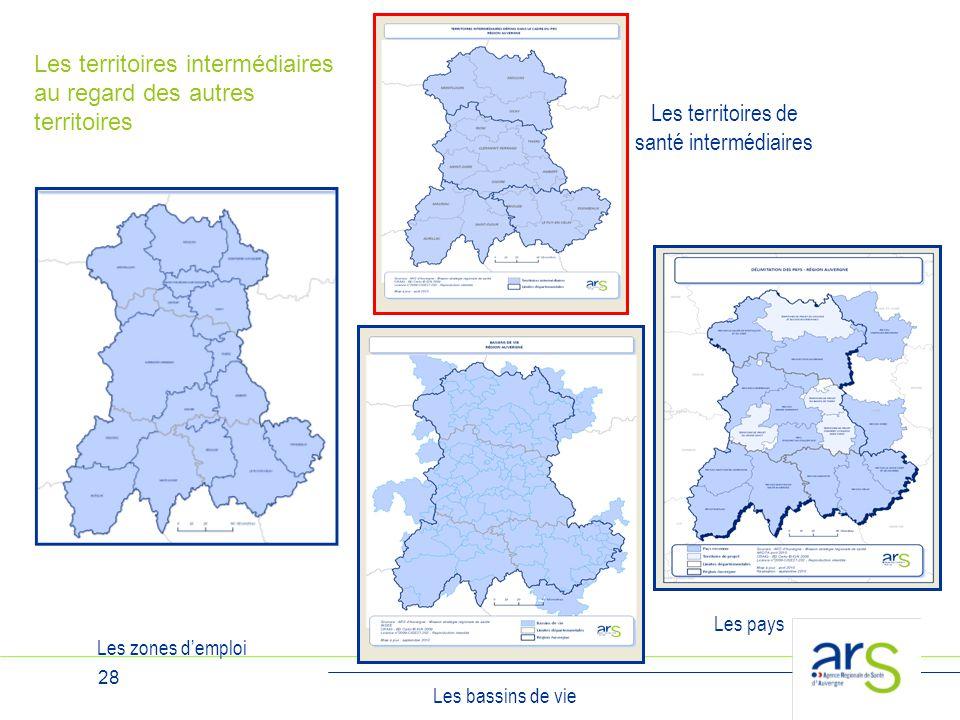 28 Les territoires intermédiaires au regard des autres territoires Les zones d'emploi Les bassins de vie Les pays Les territoires de santé intermédiai