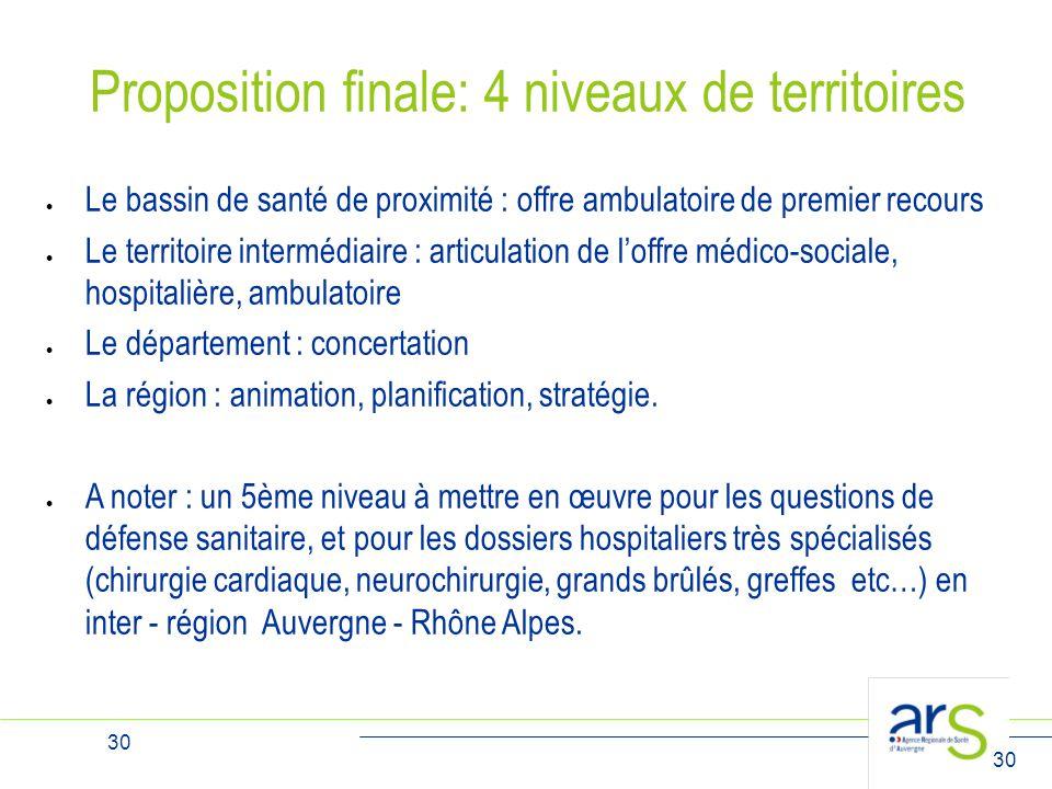 30 Proposition finale: 4 niveaux de territoires  Le bassin de santé de proximité : offre ambulatoire de premier recours  Le territoire intermédiaire