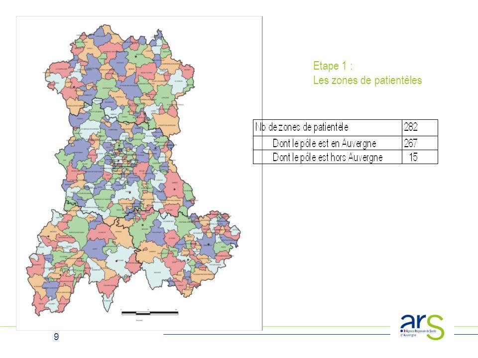 20 Etape 1 : La définition des zones d'attractivité  Définition des zones d'attractivité des établissements hospitaliers comptant a minima un accueil des urgences et une prise en charge de médecine polyvalente.