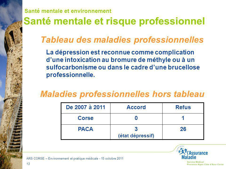 ARS CORSE – Environnement et pratique médicale - 15 octobre 2011 13 Santé mentale et risque professionnel Tableau des maladies professionnelles La dép