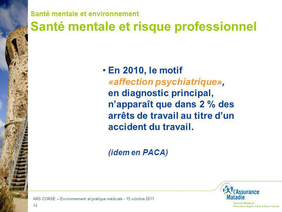 ARS CORSE – Environnement et pratique médicale - 15 octobre 2011 14 Santé mentale et risque professionnel En 2010, le motif «affection psychiatrique»,
