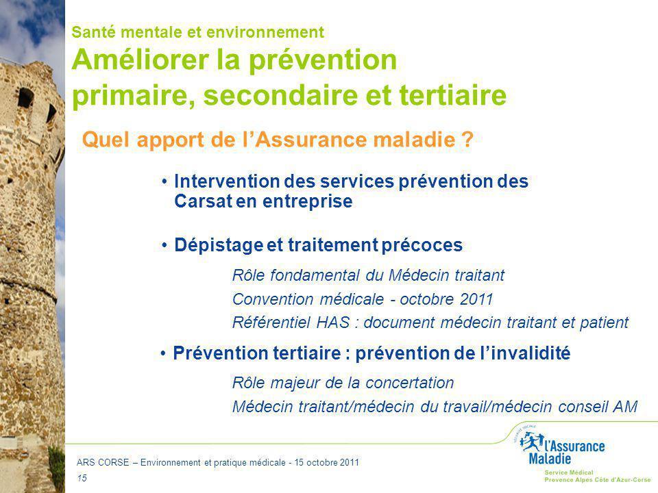 ARS CORSE – Environnement et pratique médicale - 15 octobre 2011 15 Améliorer la prévention primaire, secondaire et tertiaire Intervention des service