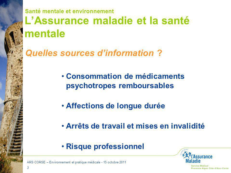 ARS CORSE – Environnement et pratique médicale - 15 octobre 2011 14 Santé mentale et risque professionnel En 2010, le motif «affection psychiatrique», en diagnostic principal, n'apparaît que dans 2 % des arrêts de travail au titre d'un accident du travail.