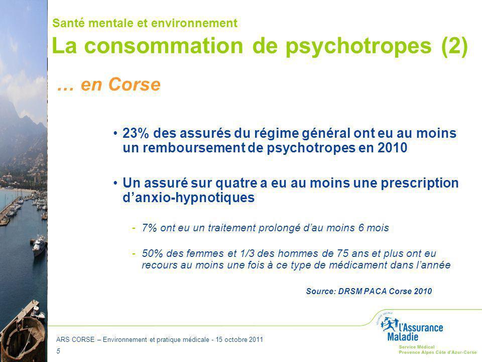 ARS CORSE – Environnement et pratique médicale - 15 octobre 2011 6 La consommation de psychotropes (3) Santé mentale et environnement Taux standardisés de consommation d'anxiolytiques par département en 2000 Etude Cnamts