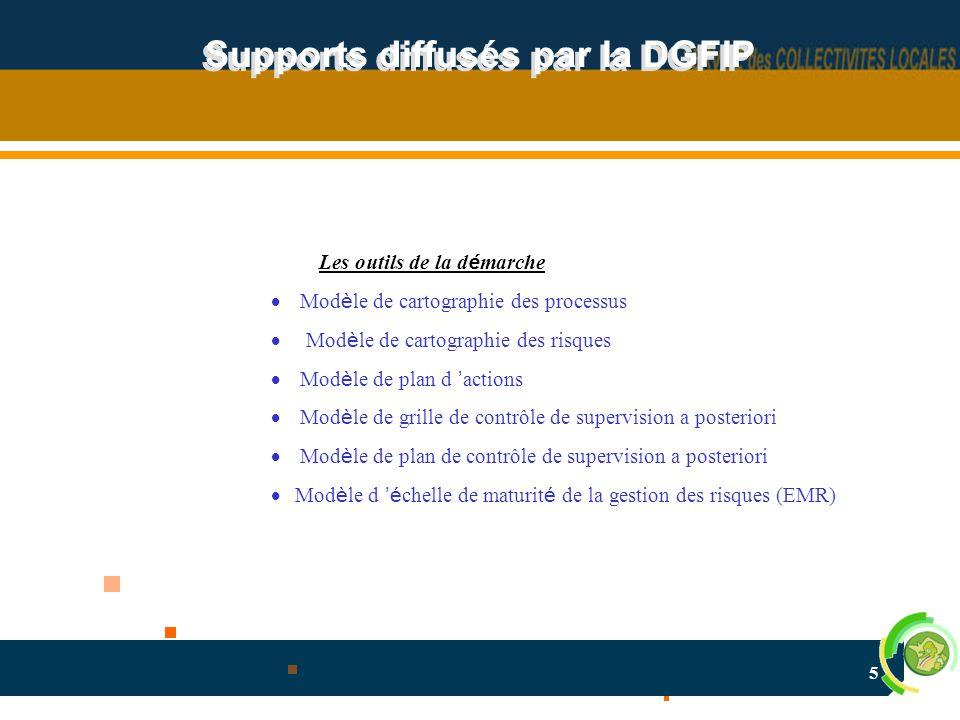 5 Supports diffusés par la DGFIP Les outils de la d é marche  Mod è le de cartographie des processus  Mod è le de cartographie des risques  Mod è l