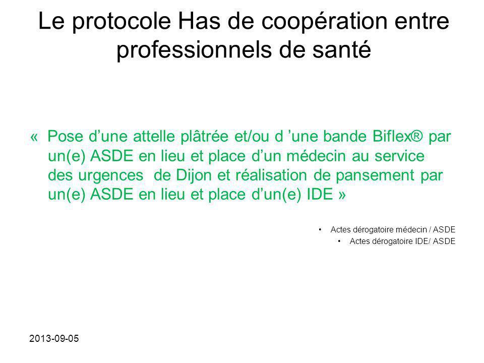 Le protocole Has de coopération entre professionnels de santé « Pose d'une attelle plâtrée et/ou d 'une bande Biflex® par un(e) ASDE en lieu et place d'un médecin au service des urgences de Dijon et réalisation de pansement par un(e) ASDE en lieu et place d'un(e) IDE » Actes dérogatoire médecin / ASDE Actes dérogatoire IDE/ ASDE 2013-09-05