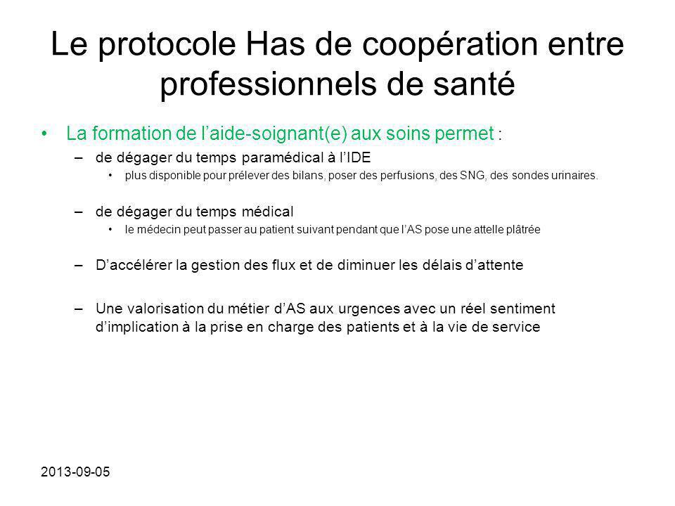 Le protocole Has de coopération entre professionnels de santé La formation de l'aide-soignant(e) aux soins permet : –de dégager du temps paramédical à