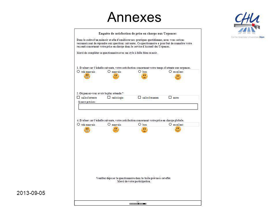 Annexes 2013-09-05