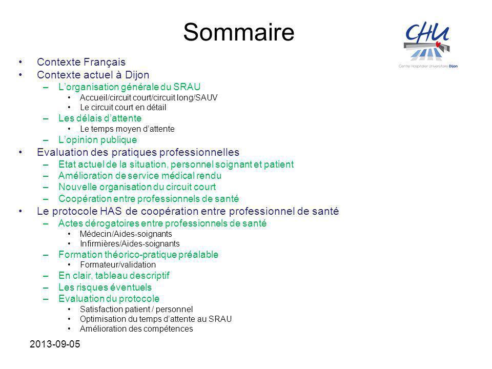 Sommaire Contexte Français Contexte actuel à Dijon –L'organisation générale du SRAU Accueil/circuit court/circuit long/SAUV Le circuit court en détail