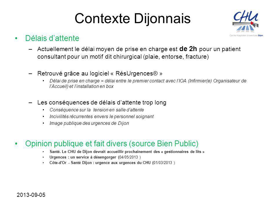 Contexte Dijonnais Délais d'attente –Actuellement le délai moyen de prise en charge est de 2h pour un patient consultant pour un motif dit chirurgical
