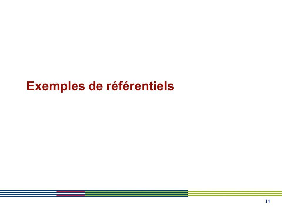 14 Exemples de référentiels