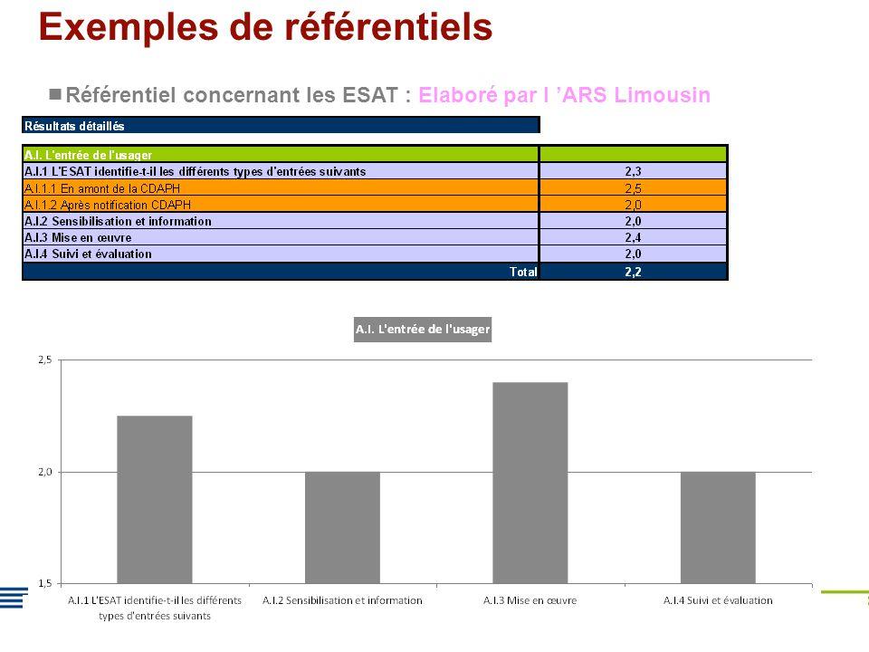 16 Exemples de référentiels  Référentiel concernant les ESAT : Elaboré par l 'ARS Limousin
