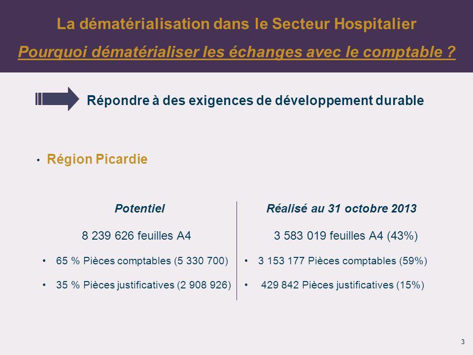 14 Ladématérialisation dans le secteur public local Que dématérialiser dans les échanges avec le comptable .